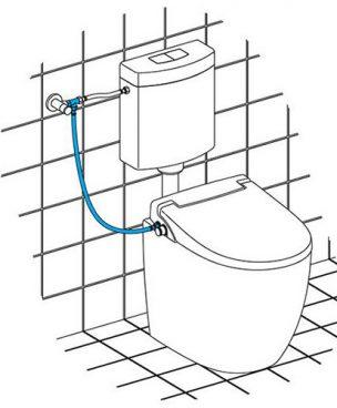 Installatie-douchewc-staande-toilet-aansluiting