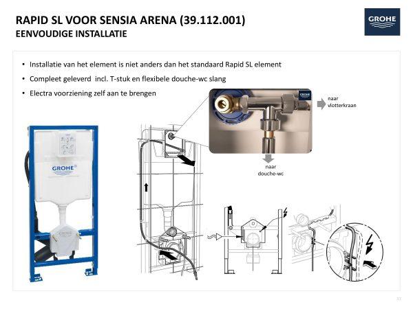 GROHE Sensia Arena installatie2