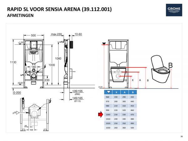 GROHE Sensia Arena installatie