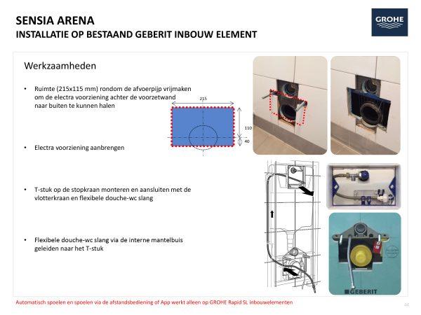 GROHE Sensia Arena installatie 1